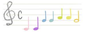 ピッチの変化,音程,楽譜